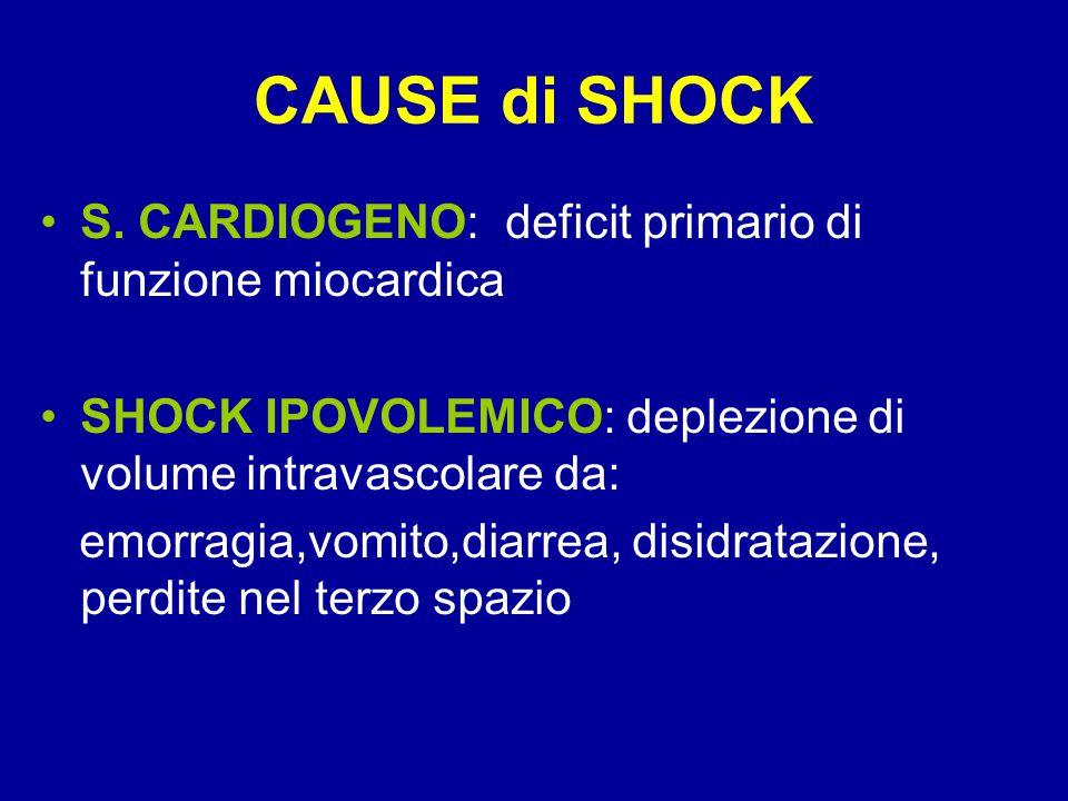 CAUSE di SHOCK S. CARDIOGENO: deficit primario di funzione miocardica SHOCK IPOVOLEMICO: deplezione di volume intravascolare da: emorragia,vomito,diar