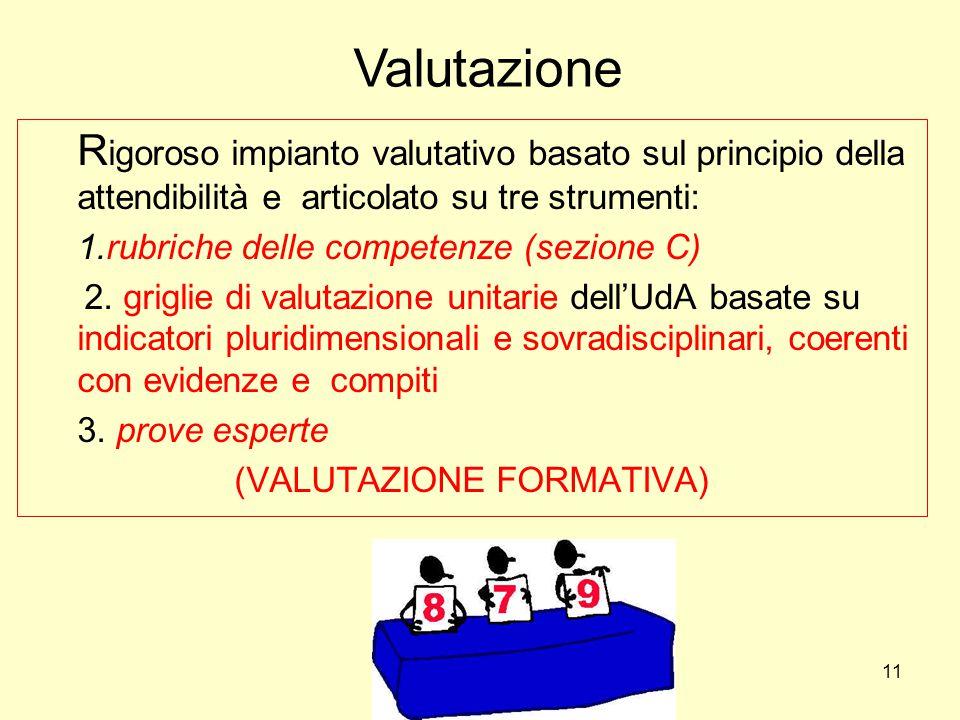 R igoroso impianto valutativo basato sul principio della attendibilità e articolato su tre strumenti: 1.rubriche delle competenze (sezione C) 2. grigl