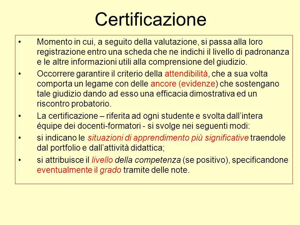 Certificazione Momento in cui, a seguito della valutazione, si passa alla loro registrazione entro una scheda che ne indichi il livello di padronanza e le altre informazioni utili alla comprensione del giudizio.