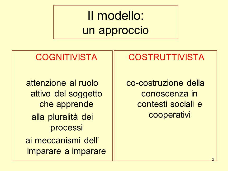 Il modello: un approccio COGNITIVISTA attenzione al ruolo attivo del soggetto che apprende alla pluralità dei processi ai meccanismi dell' imparare a imparare COSTRUTTIVISTA co-costruzione della conoscenza in contesti sociali e cooperativi 3