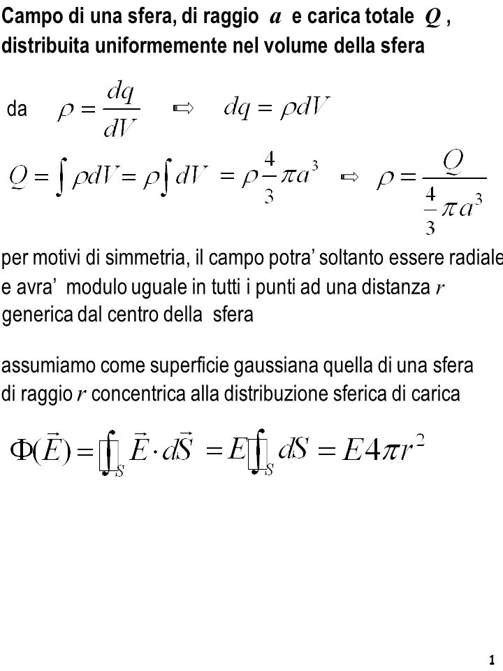 1 Campo di una sfera, di raggio a e carica totale Q, da per motivi di simmetria, il campo potra' soltanto essere radiale assumiamo come superficie gaussiana quella di una sfera e avra' modulo uguale in tutti i punti ad una distanza r generica dal centro della sfera di raggio r concentrica alla distribuzione sferica di carica distribuita uniformemente nel volume della sfera