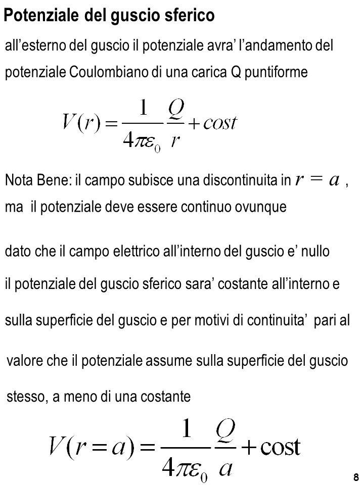 8 il potenziale del guscio sferico sara' costante all'interno e sulla superficie del guscio e per motivi di continuita' pari al valore che il potenziale assume sulla superficie del guscio Potenziale del guscio sferico all'esterno del guscio il potenziale avra' l'andamento del Nota Bene: il campo subisce una discontinuita in r = a, dato che il campo elettrico all'interno del guscio e' nullo potenziale Coulombiano di una carica Q puntiforme ma il potenziale deve essere continuo ovunque stesso, a meno di una costante