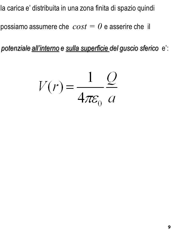 9 la carica e' distribuita in una zona finita di spazio quindi possiamo assumere che cost = 0 e asserire che il potenziale all'interno e sulla superficie del guscio sferico potenziale all'interno e sulla superficie del guscio sferico e':
