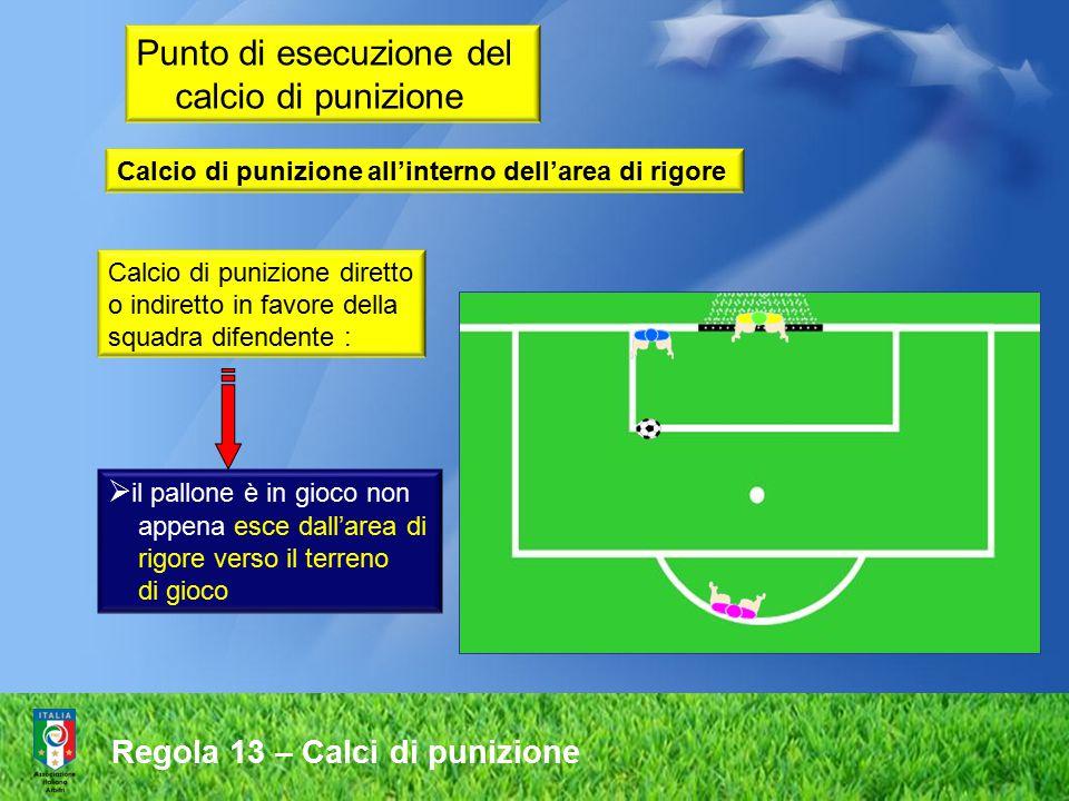 Regola 13 – Calci di punizione Punto di esecuzione del calcio di punizione Calcio di punizione all'interno dell'area di rigore Calcio di punizione dir