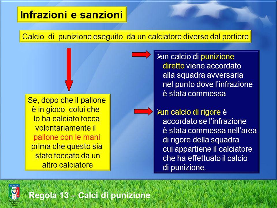 Regola 13 – Calci di punizione Infrazioni e sanzioni Se, dopo che il pallone è in gioco, colui che lo ha calciato tocca volontariamente il pallone con
