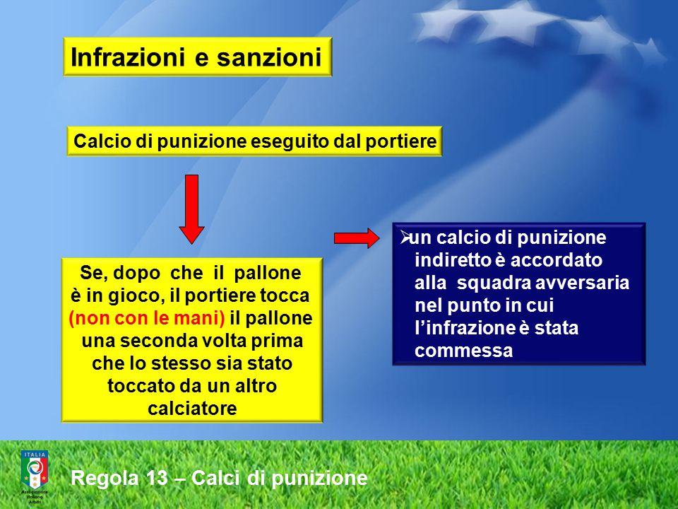 Regola 13 – Calci di punizione Calcio di punizione eseguito dal portiere Se, dopo che il pallone è in gioco, il portiere tocca (non con le mani) il pa