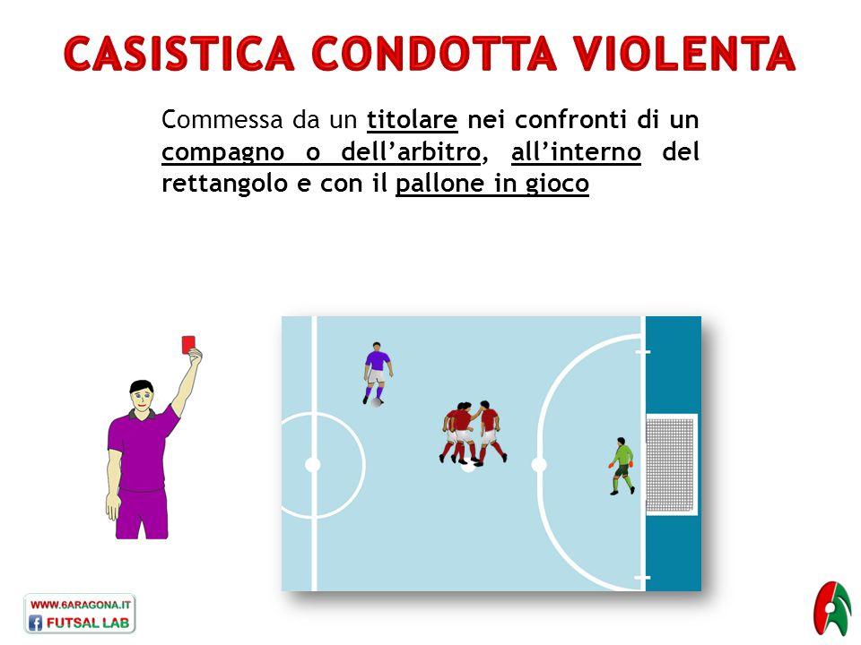 Commessa da un titolare nei confronti di un compagno o dell'arbitro, all'interno del rettangolo e con il pallone in gioco