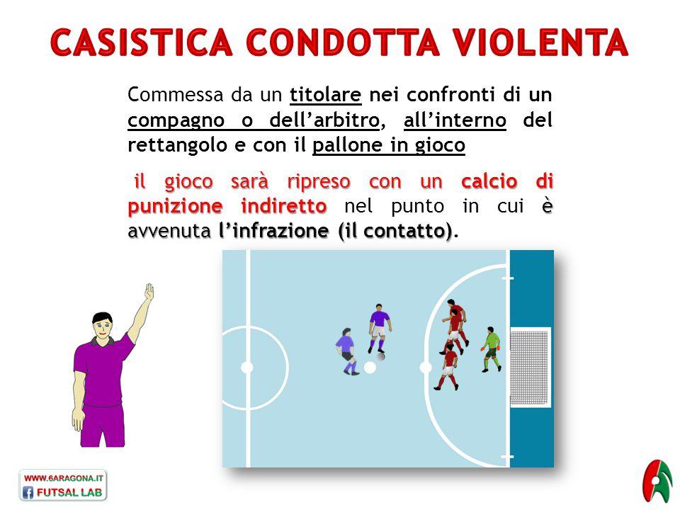 il gioco sarà ripreso con un calcio di punizione indiretto è avvenuta l'infrazione (il contatto) il gioco sarà ripreso con un calcio di punizione indi