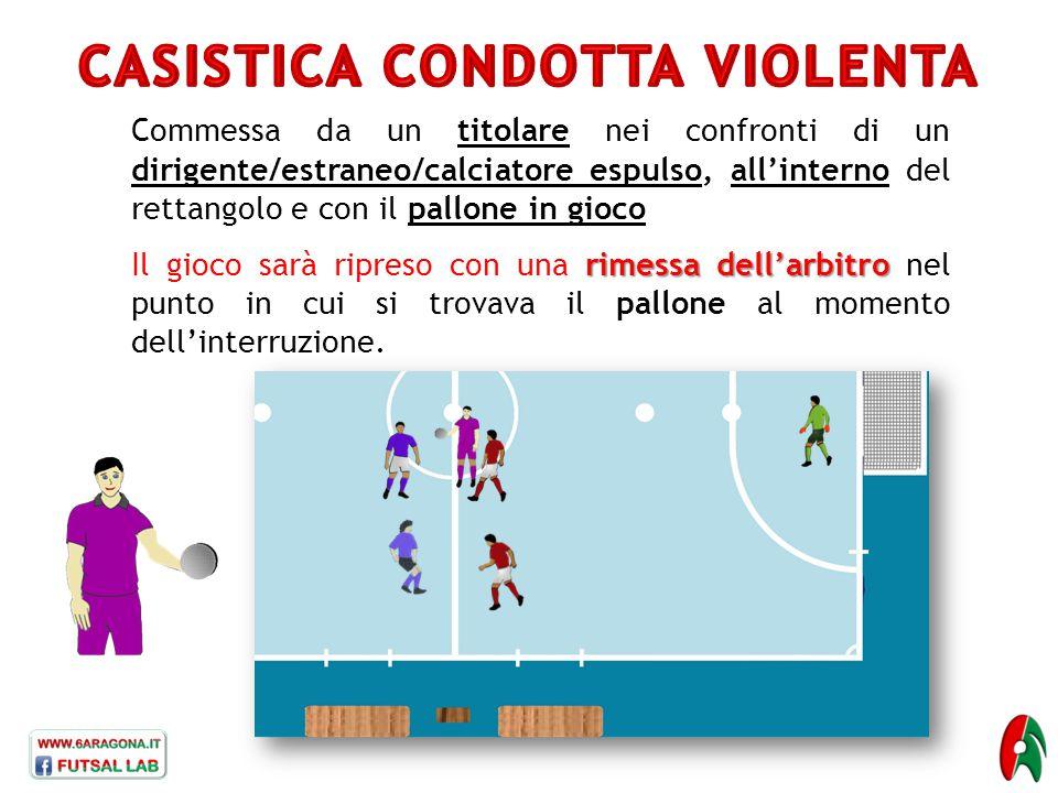 rimessa dell'arbitro Il gioco sarà ripreso con una rimessa dell'arbitro nel punto in cui si trovava il pallone al momento dell'interruzione.