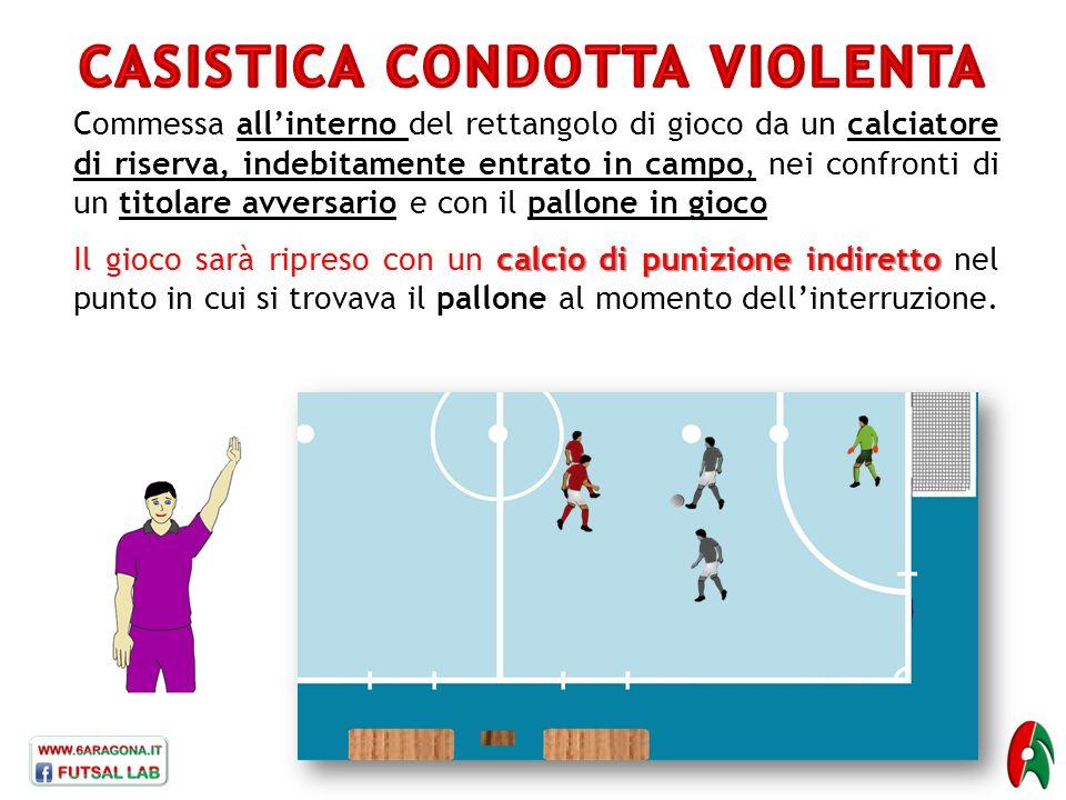calcio di punizione indiretto Il gioco sarà ripreso con un calcio di punizione indiretto nel punto in cui si trovava il pallone al momento dell'interr