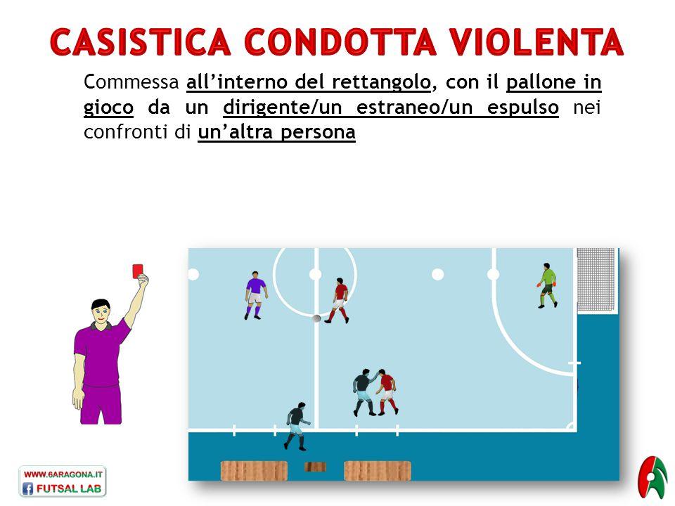 Commessa all'interno del rettangolo, con il pallone in gioco da un dirigente/un estraneo/un espulso nei confronti di un'altra persona