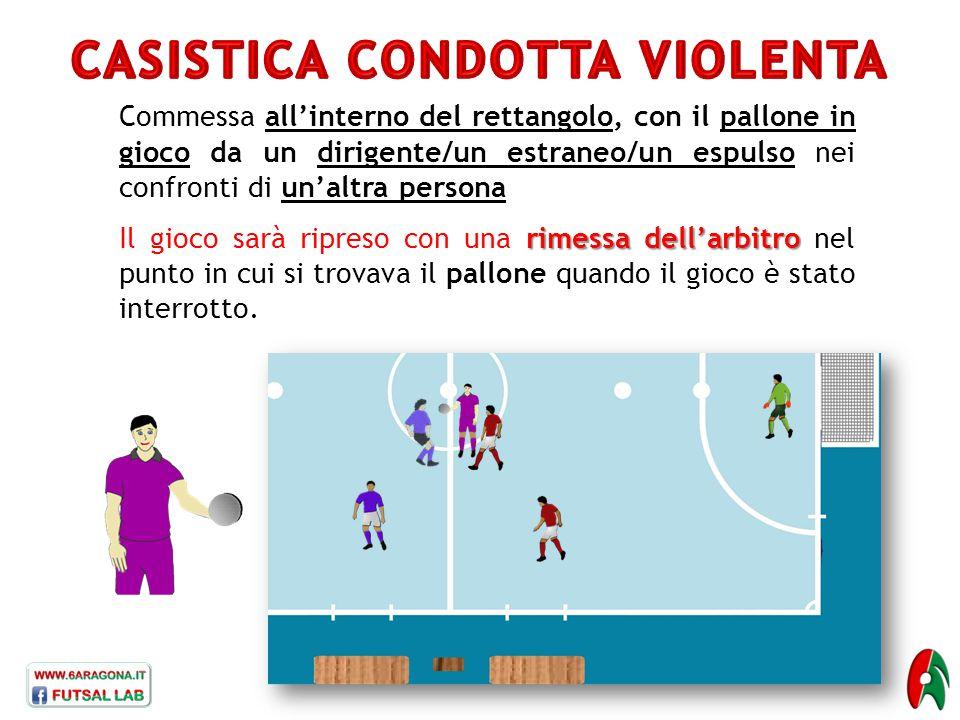 rimessa dell'arbitro Il gioco sarà ripreso con una rimessa dell'arbitro nel punto in cui si trovava il pallone quando il gioco è stato interrotto.