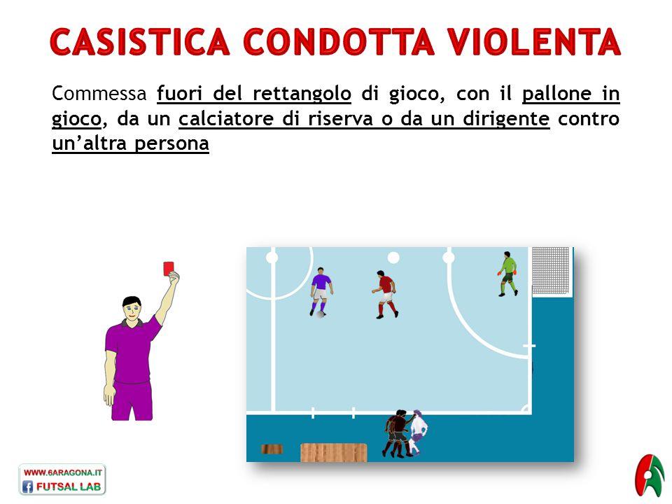 Commessa fuori del rettangolo di gioco, con il pallone in gioco, da un calciatore di riserva o da un dirigente contro un'altra persona