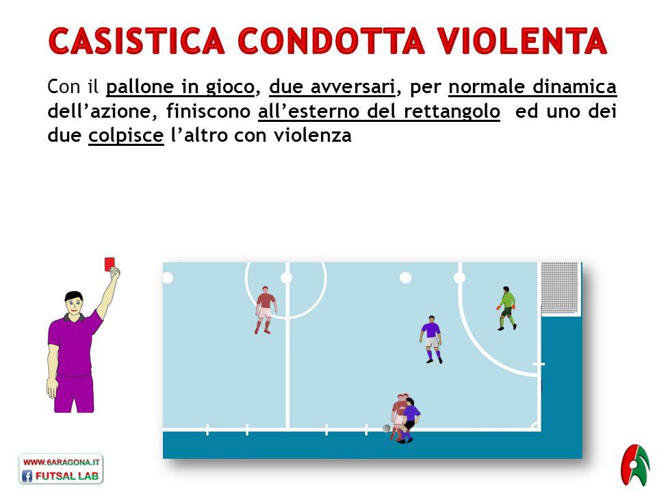 Con il pallone in gioco, due avversari, per normale dinamica dell'azione, finiscono all'esterno del rettangolo ed uno dei due colpisce l'altro con vio