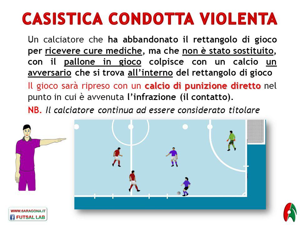 calcio di punizione diretto Il gioco sarà ripreso con un calcio di punizione diretto nel punto in cui è avvenuta l'infrazione (il contatto). NB. Il ca