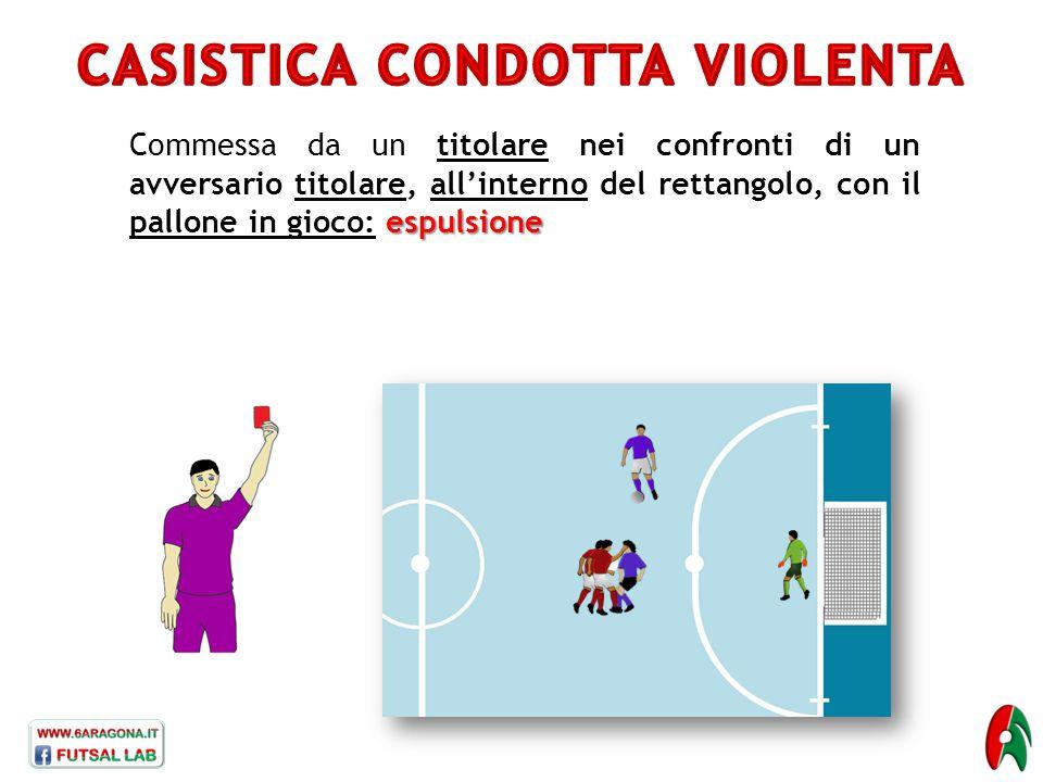 espulsione Commessa da un titolare nei confronti di un avversario titolare, all'interno del rettangolo, con il pallone in gioco: espulsione