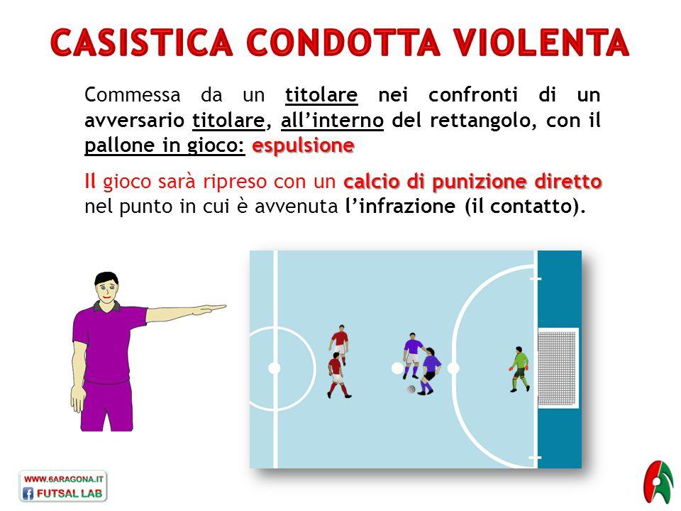 calcio di punizione diretto Il gioco sarà ripreso con un calcio di punizione diretto nel punto in cui è avvenuta l'infrazione (il contatto).