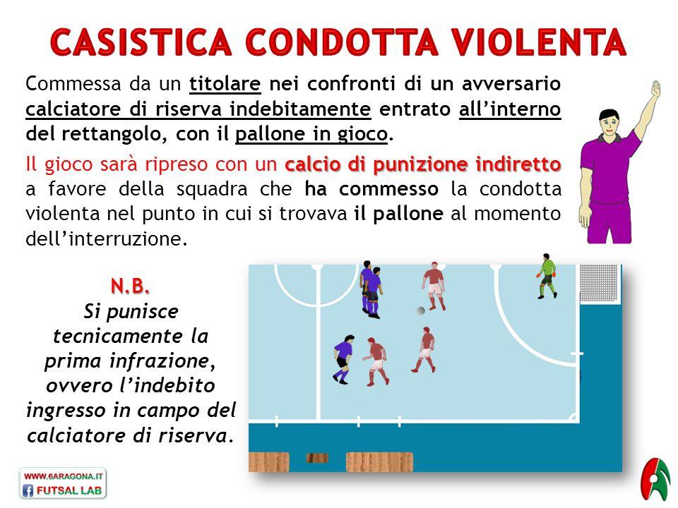 calcio di punizione indiretto Il gioco sarà ripreso con un calcio di punizione indiretto a favore della squadra che ha commesso la condotta violenta n