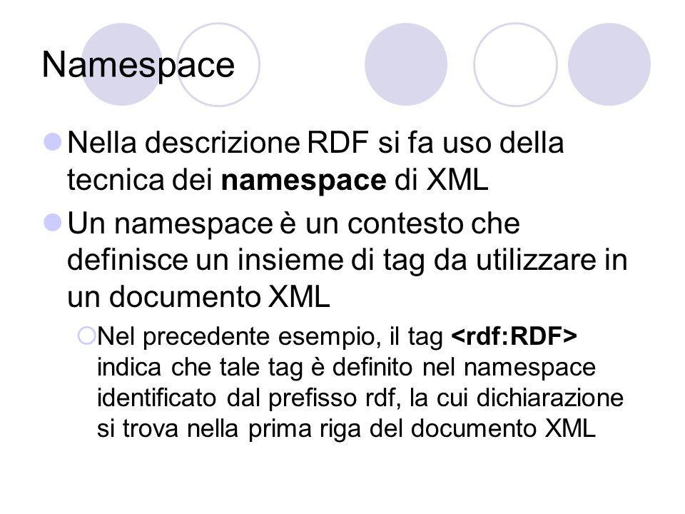 Namespace Nella descrizione RDF si fa uso della tecnica dei namespace di XML Un namespace è un contesto che definisce un insieme di tag da utilizzare in un documento XML  Nel precedente esempio, il tag indica che tale tag è definito nel namespace identificato dal prefisso rdf, la cui dichiarazione si trova nella prima riga del documento XML