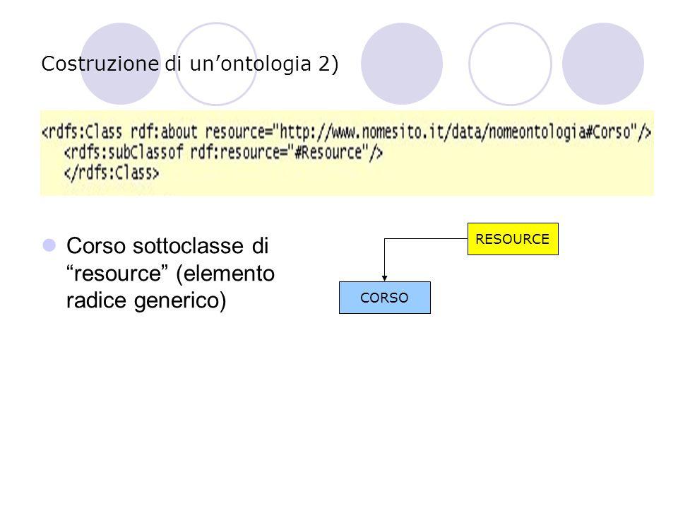 Corso sottoclasse di resource (elemento radice generico) RESOURCE CORSO Costruzione di un'ontologia 2)