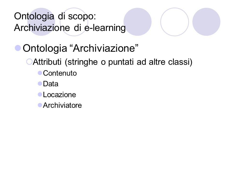 Ontologia di scopo: Archiviazione di e-learning Ontologia Archiviazione  Attributi (stringhe o puntati ad altre classi) Contenuto Data Locazione Archiviatore