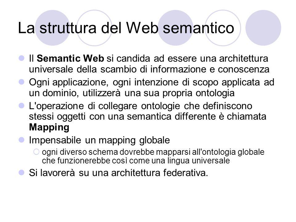 La struttura del Web semantico Il Semantic Web si candida ad essere una architettura universale della scambio di informazione e conoscenza Ogni applicazione, ogni intenzione di scopo applicata ad un dominio, utilizzerà una sua propria ontologia L operazione di collegare ontologie che definiscono stessi oggetti con una semantica differente è chiamata Mapping Impensabile un mapping globale  ogni diverso schema dovrebbe mapparsi all ontologia globale che funzionerebbe così come una lingua universale Si lavorerà su una architettura federativa.