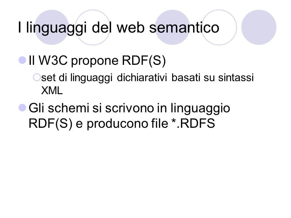 I linguaggi del web semantico Il W3C propone RDF(S)  set di linguaggi dichiarativi basati su sintassi XML Gli schemi si scrivono in linguaggio RDF(S) e producono file *.RDFS