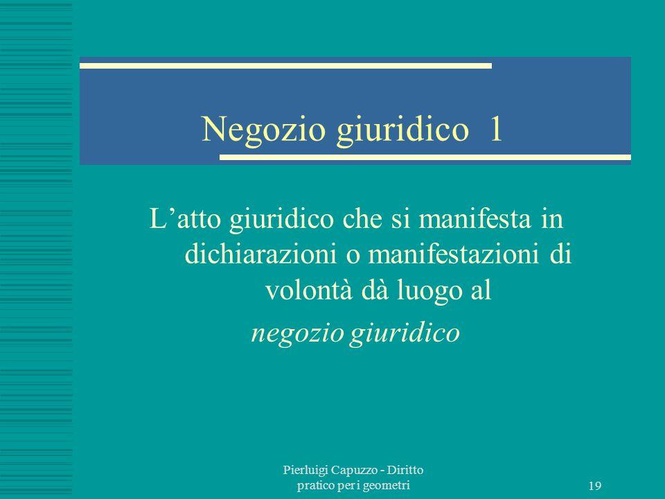 Pierluigi Capuzzo - Diritto pratico per i geometri 18 Atto giuridico Fatto naturale, indipendente dalla volontà dell'uomo Fatto umano, dipendente dalla volontà dell'uomo, meglio definito atto giuridico
