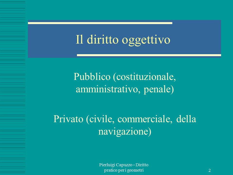 Pierluigi Capuzzo - Diritto pratico per i geometri 1 DIRITTO PRATICO PER I GEOMETRI NOZIONI DI BASE