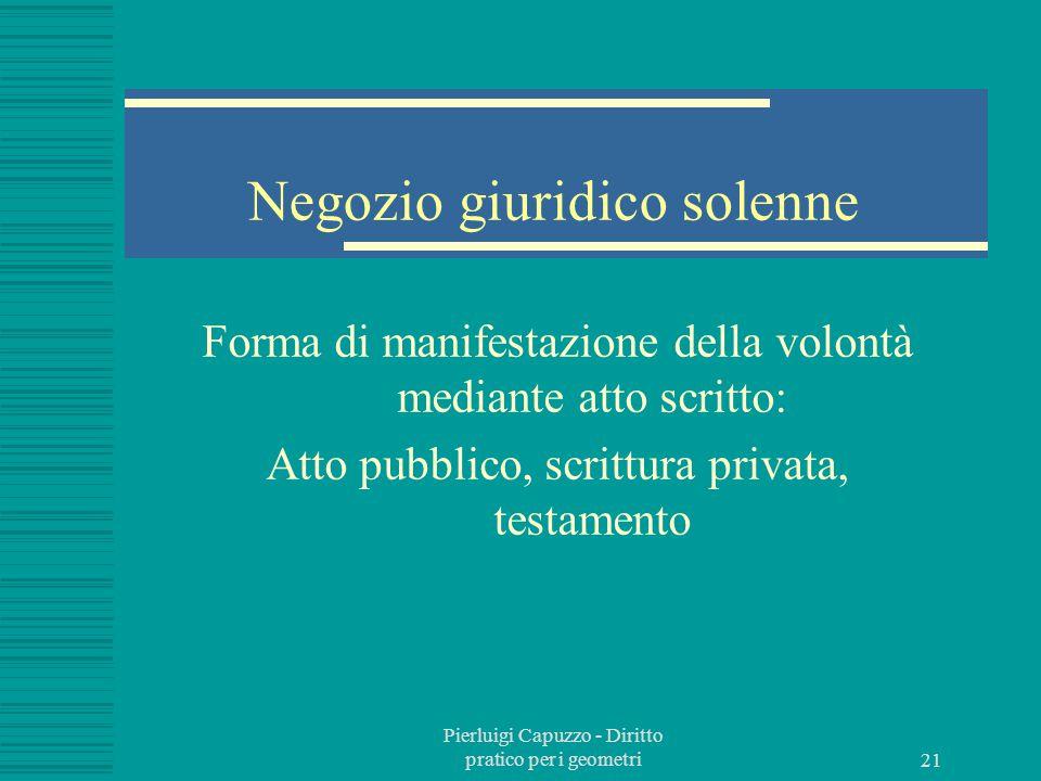 Pierluigi Capuzzo - Diritto pratico per i geometri 20 Negozio giuridico 2 Manifestazione di volontà che produce effetti pratici riconosciuti e protett