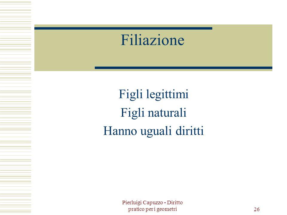 Pierluigi Capuzzo - Diritto pratico per i geometri 25 Affinità Il vincolo tra un coniuge e i parenti dell'altro coniuge