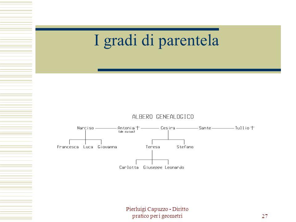 Pierluigi Capuzzo - Diritto pratico per i geometri 26 Filiazione Figli legittimi Figli naturali Hanno uguali diritti