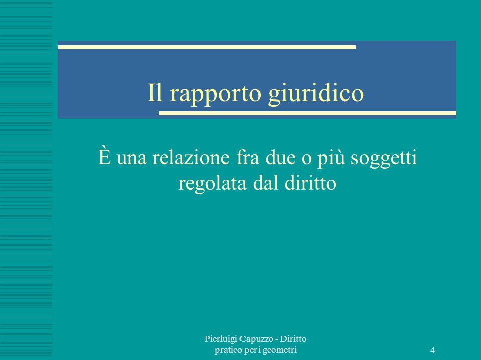 Pierluigi Capuzzo - Diritto pratico per i geometri 3 Il diritto soggettivo Facoltà del titolare di agire in conformità della norma oggettiva per la re