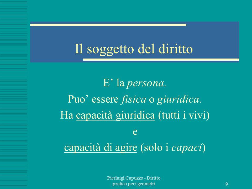 Pierluigi Capuzzo - Diritto pratico per i geometri 8 Estinzione delle norme giuridiche Le norme giuridiche vengono fatte cessare con l'abrogazione.