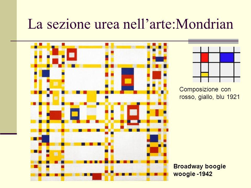 La sezione urea nell'arte:Mondrian Broadway boogie woogie -1942 Composizione con rosso, giallo, blu 1921