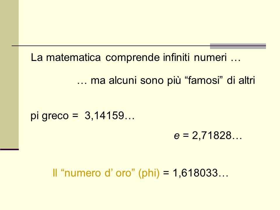 Le proprietà del numero d'oro phi = 1,618033… phi 2 = 2,618033… 1/phi = 0,618033… Frazione continua : 1+______1______ 1+_____1____ 1+___1___ …