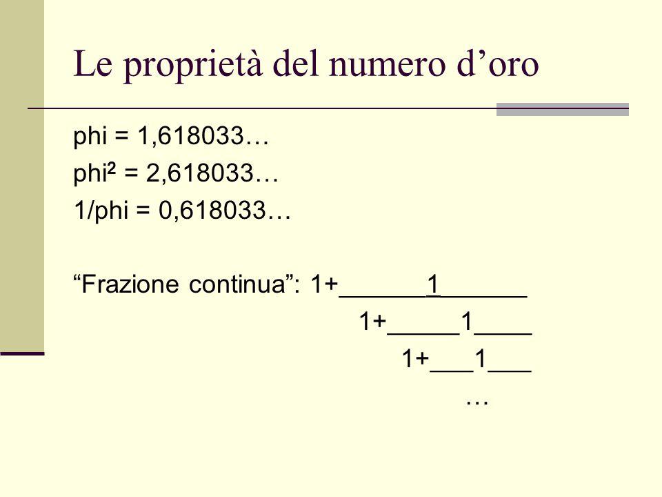 """Le proprietà del numero d'oro phi = 1,618033… phi 2 = 2,618033… 1/phi = 0,618033… """"Frazione continua"""": 1+______1______ 1+_____1____ 1+___1___ …"""