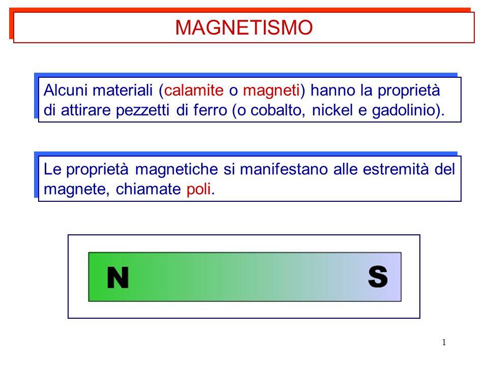 1 Alcuni materiali (calamite o magneti) hanno la proprietà di attirare pezzetti di ferro (o cobalto, nickel e gadolinio). Le proprietà magnetiche si m