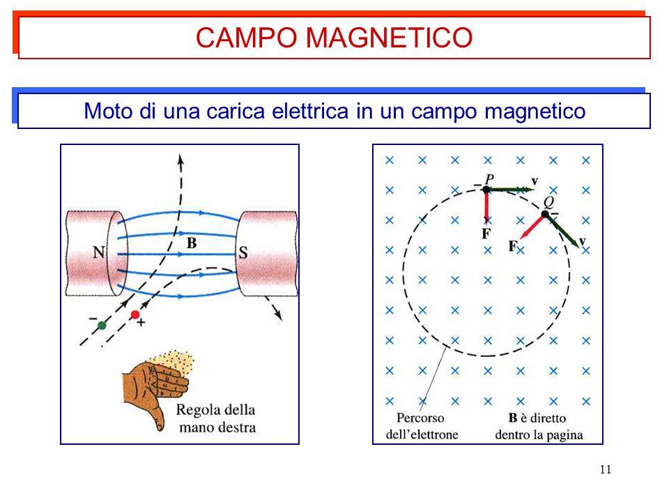 11 Moto di una carica elettrica in un campo magnetico CAMPO MAGNETICO