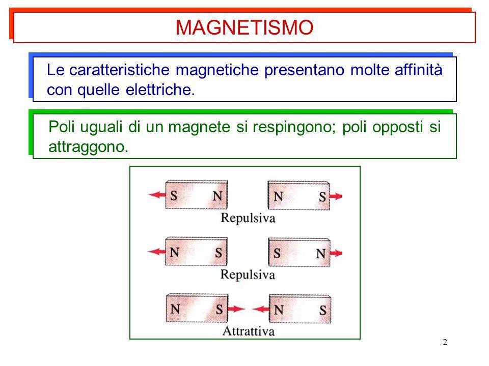 2 Le caratteristiche magnetiche presentano molte affinità con quelle elettriche. MAGNETISMO Poli uguali di un magnete si respingono; poli opposti si a