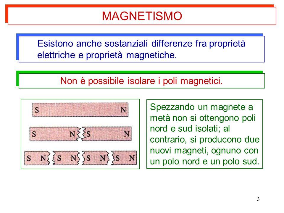 3 Esistono anche sostanziali differenze fra proprietà elettriche e proprietà magnetiche. Non è possibile isolare i poli magnetici. MAGNETISMO Spezzand
