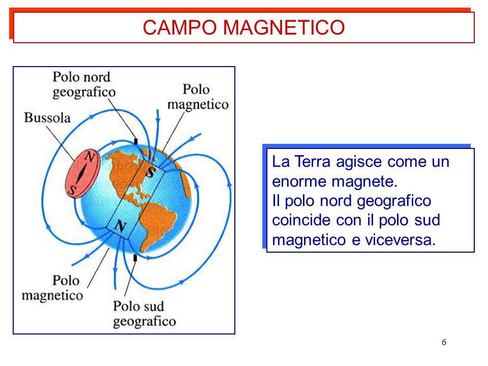 6 La Terra agisce come un enorme magnete. Il polo nord geografico coincide con il polo sud magnetico e viceversa. La Terra agisce come un enorme magne