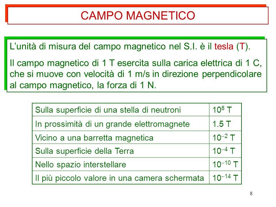 8 L'unità di misura del campo magnetico nel S.I. è il tesla (T). Il campo magnetico di 1 T esercita sulla carica elettrica di 1 C, che si muove con ve