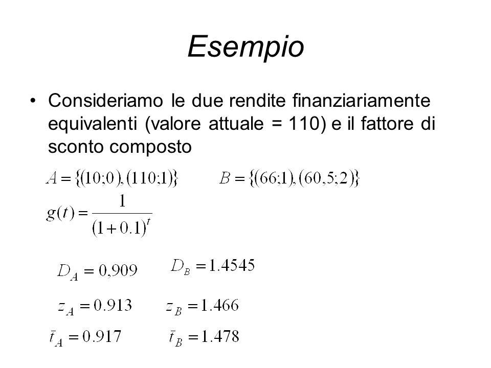 Esempio Consideriamo le due rendite finanziariamente equivalenti (valore attuale = 110) e il fattore di sconto composto