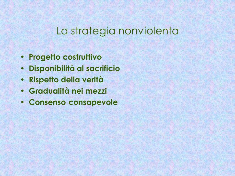 La strategia nonviolenta Progetto costruttivo Disponibilità al sacrificio Rispetto della verità Gradualità nei mezzi Consenso consapevole