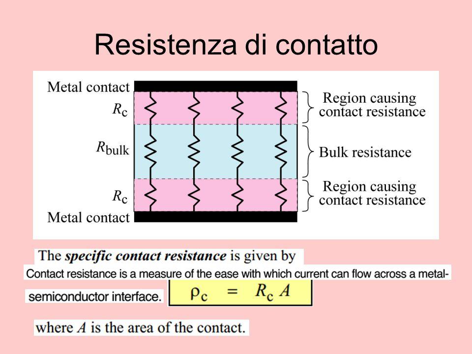 Resistenza di contatto