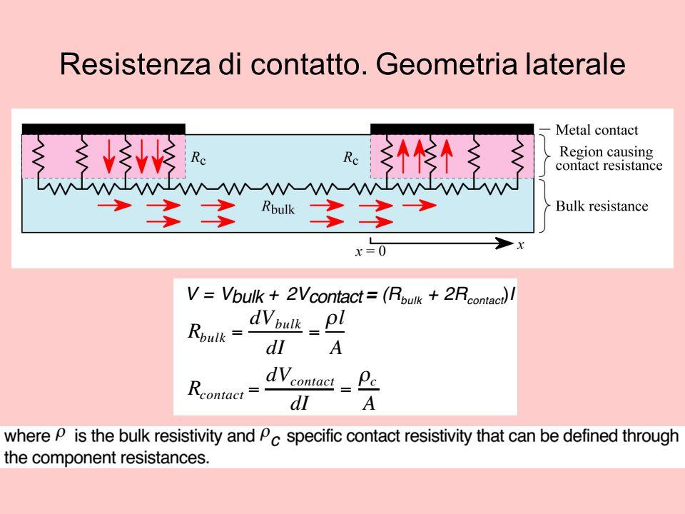 Resistenza di contatto. Geometria laterale