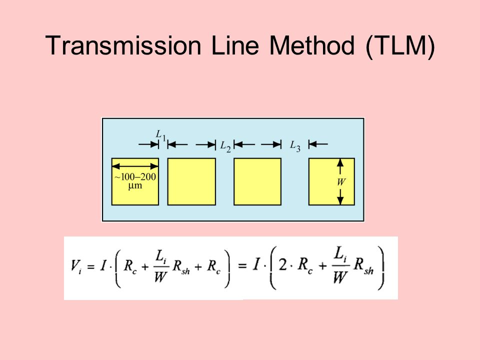 Transmission Line Method (TLM)