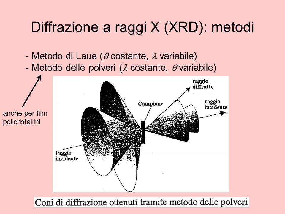 Diffrazione a raggi X (XRD): metodi - Metodo di Laue (  costante, variabile) - Metodo delle polveri ( costante,  variabile) anche per film policrist