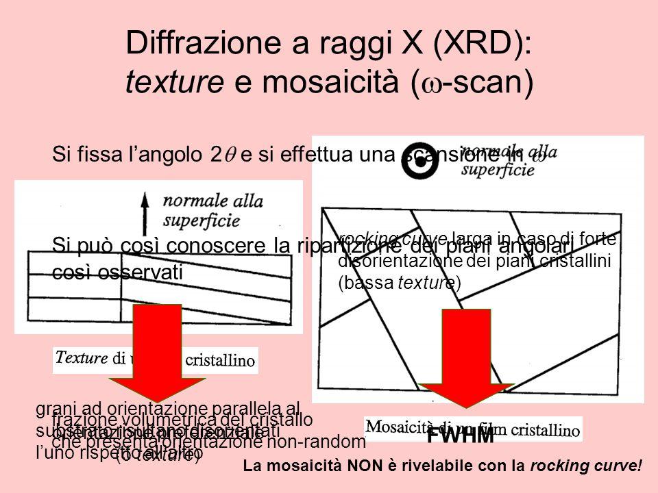 Diffrazione a raggi X (XRD): texture e mosaicità (  -scan) Si fissa l'angolo 2  e si effettua una scansione in  Si può così conoscere la ripartizio
